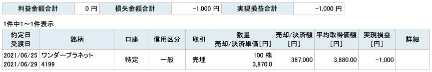 2021-06-25 ワンダープラネット 収支
