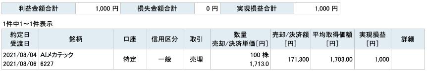 2021-08-04 AIメカテック 収支