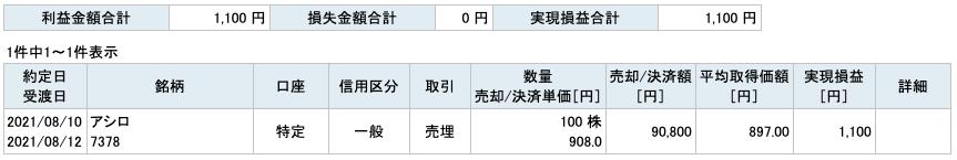 2021-08-10 アシロ 収支