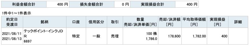2021-08-11 テックポイント・インク 収支