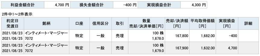 2021-08-23 インティメート・マージャー 収支