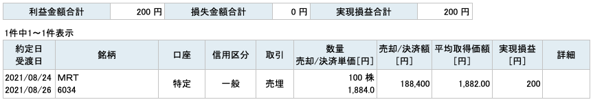2021-08-24 MRT 収支