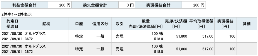 2021-08-30 オルトプラス 収支