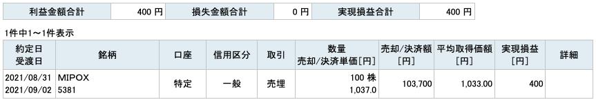 2021-08-31 MIPOX 収支