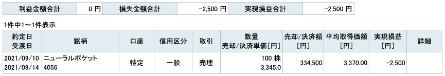 2021-09-10 ニューラルポケット 収支