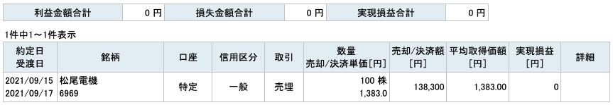 2021-09-15 松尾電機 収支