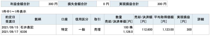 2021-09-15 石井表記 収支