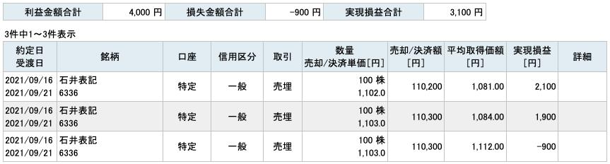 2021-09-16 石井表記 収支