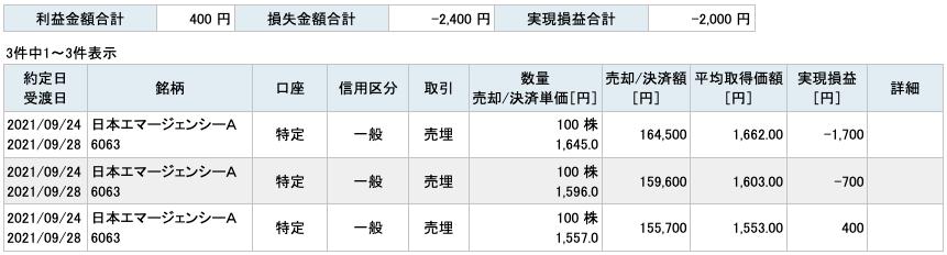 2021-09-24 日本エマージェンシーA 収支