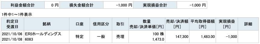 2021-10-06 ERIホールディングス 収支