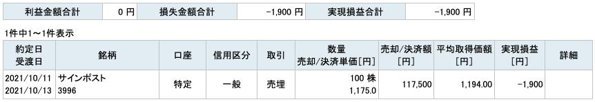 2021-10-11 サインポスト 収支
